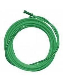 DEKA Канал зеленый (сталь; 3,5 мм)